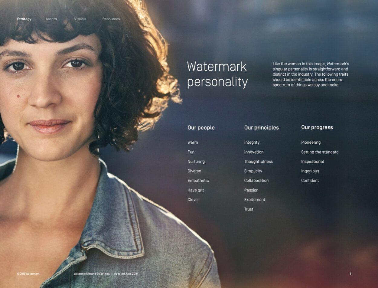 Watermark guides 01
