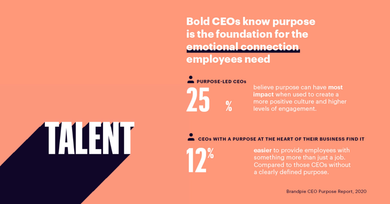 Purpose Report Talent